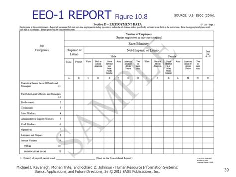 eeo 1 report template eeo 1 report form template hr administration and hris ppt