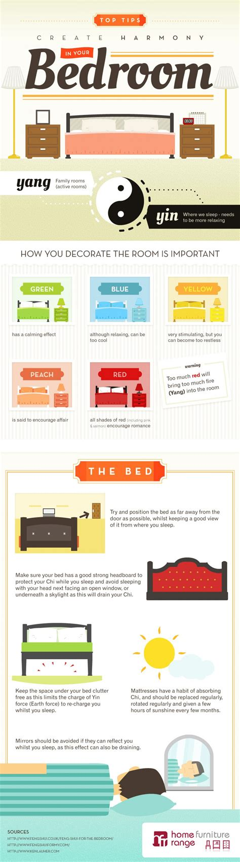 Feng Shui Ls Bedroom by How To Feng Shui Your Bedroom Visual Ly Home Decor