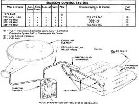 door interlock wiring diagrams pin wiring diagram interlock relay 1985 buick riviera wiring diagram on door interlock wiring diagrams