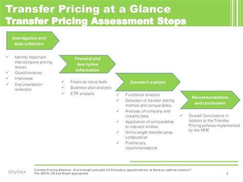 sle transfer pricing study report transfer pricing dilemma arm s length vs formulary