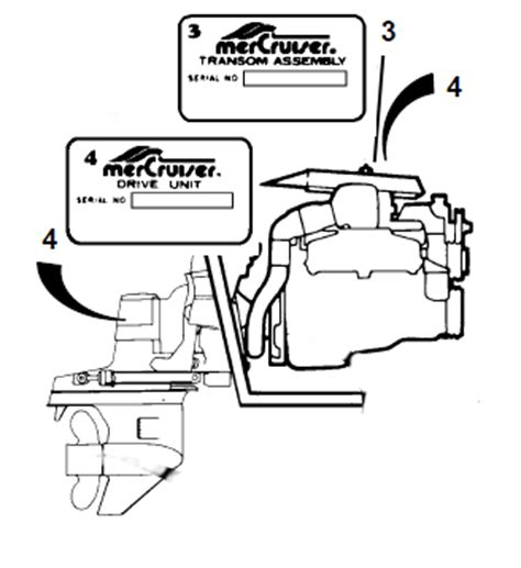 boat parts by serial number marine engines perfprotech