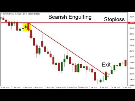 engulfing pattern you tube bearish engulfing candlestick pattern youtube