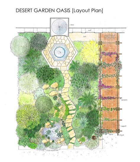 How To Design A Garden Layout David Blakemore Garden Design Uk
