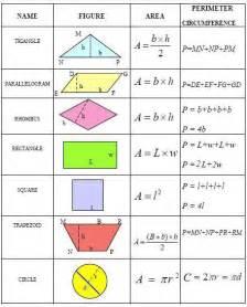 mathematicsyear8 perimeter and area