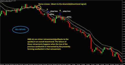 swing trading strategies that work swing trading forex strategies