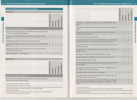 service a1 page 1 classe c w204 forum mercedes