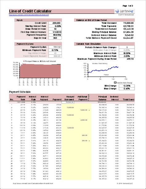 Line Of Credit Application Template Free Home Equity Line Of Credit Calculator For Excel