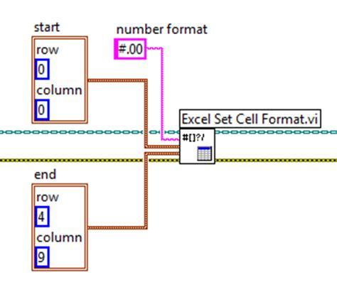 format excel cell as hyperlink 191 c 243 mo puedo utilizar el vi quot excel set cell format quot para