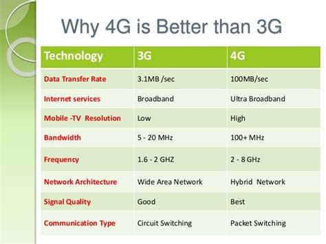 whats better 4g or lte 4g vs 3g