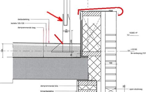 bouwbesluit trap balustrade balustrade dakterras koudebrug