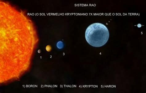 Solar Neon No 1 krypton solar system pics about space