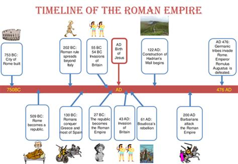 day of the caesars eagles of the empire 16 books the empire and its impact on britain pack