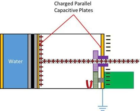 a parallel plate capacitor of capacitance 6 0 implementing precision for rc submarine ee times asia