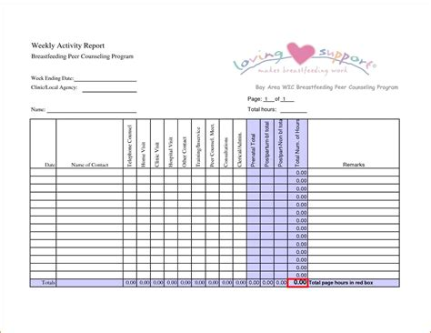 restaurant daily sales report format in excel trainingables