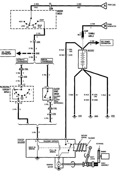 Chevy S10 Starter Diagram