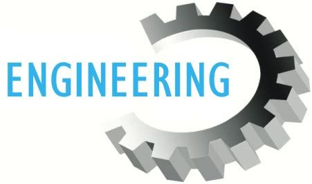 engineering questions answers  mcqslab viva objective faqs