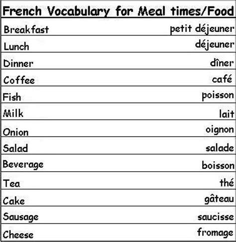0008205671 easy learning french audio course french vocabulary words for meal times and food learn