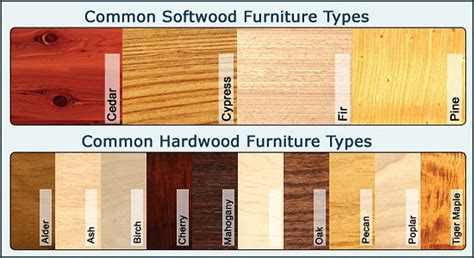 Wood Types For Furniture by 11 Things To Before Visiting The Lumber Yard