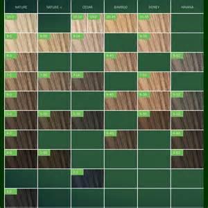 schwarzkopf color chart schwarzkopf essensity gotowy zestaw do koloryzacji bez