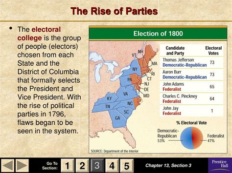 the establishment is dead the rise and election of donald books ppt magruder s american government powerpoint