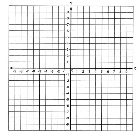 printable graph paper with axis printable graph paper with axis and numbers printable