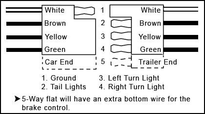 wiring configuration diagrams by uriah