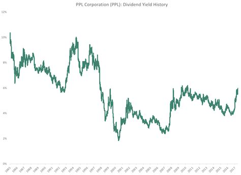 best high yield dividend stocks the top 10 highest yielding s p 500 stocks sure dividend