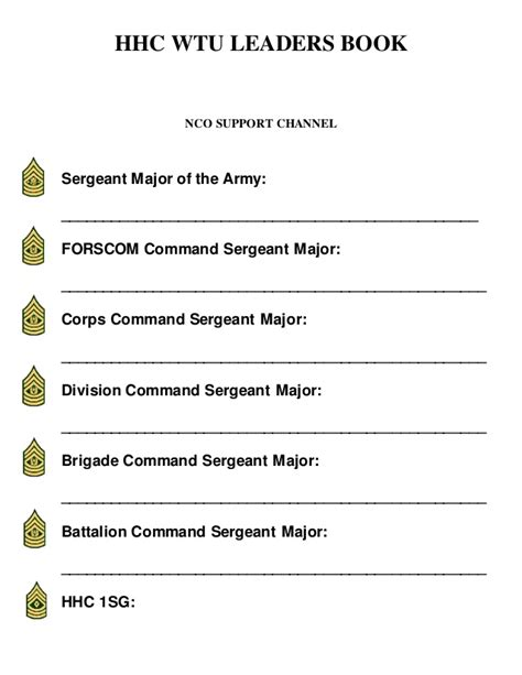 military recall roster template gallery templates design