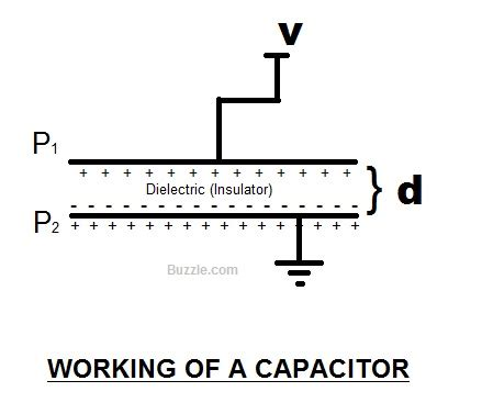 capacitor in parallel wiki no batteries yet hours of blinky what gives lumen electronic jewelry