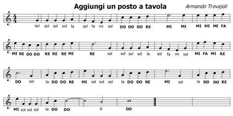 testo canzone aggiungi un posto a tavola musica e spartiti gratis per flauto dolce aggiungi un