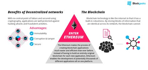 blockchain technology explained the ultimate beginnerâ s guide about blockchain wallet mining bitcoin ethereum litecoin zcash monero ripple dash iota and smart contracts books what is ethereum a step by step beginners guide ultimate