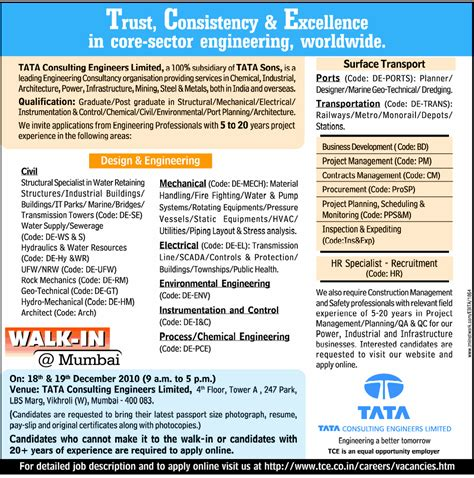 design engineer vacancy in mumbai jobs in tata consulting engineers limited vacancies in