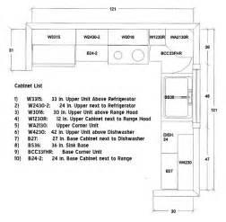Cabinet dimension kitchen standard cabinet ideas qotlvnum