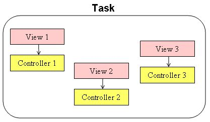mvp pattern asp net exle choosing between mvc and mvp patterns in asp net