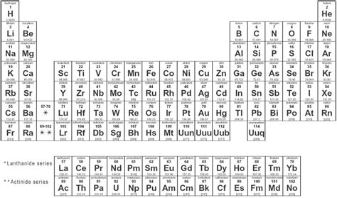 Horizontal Row On The Periodic Table by What Are The Horizontal Rows In The Periodic Table Called Socratic