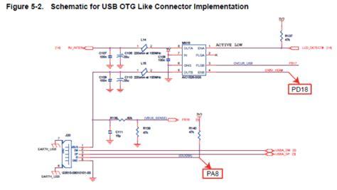 Usb Otg usb otg connection diagram wiring diagram