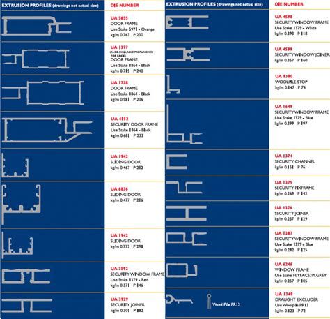 Stainless Steel Sections Catalogue by Extrusions