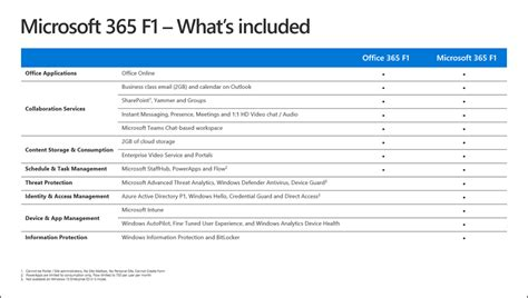 what s included all workers welcome with microsoft365 office windows 10