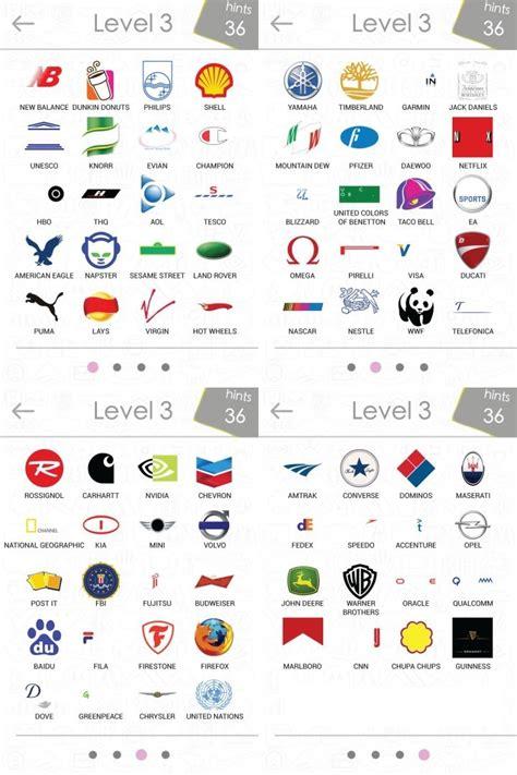 wiki land popularity report john schmidt skype logos quiz l 246 sungen logos quiz answers alle marken f 252 r