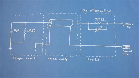 do resistors capacitance what do resistors and capacitors do 28 images august 2014 this is mine what is resistor and