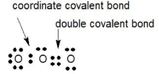 ozone electron dot diagram hsc chemistry syllabus dot point summary chemical