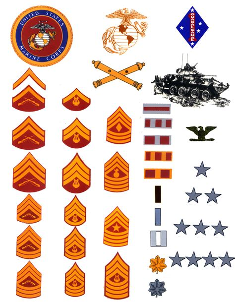 marine corps ranks marine badges of rank pictures to pin on pinterest pinsdaddy