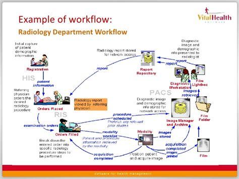 hospital workflow hospital information management system 24092010