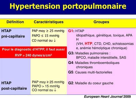 ipertensione porto polmonare htpp des t hevenot