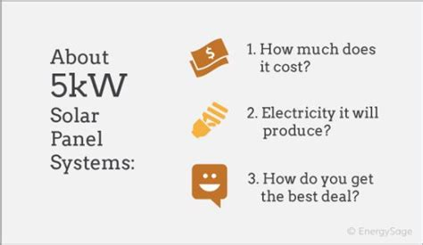 how much does it cost to solar power a home how much does an average solar panel system cost renewable energy earth news