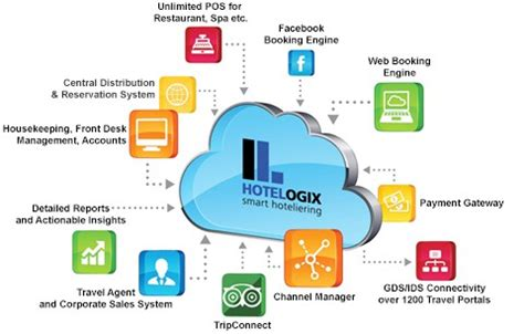 onq pms system for front desk hospitality property management system service my business