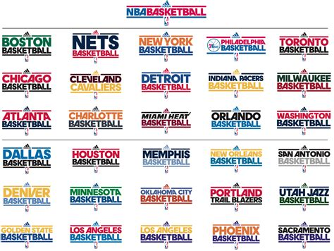 nba logos on pinterest by ruvim gavel logo basketball and san antonio spurs nba team logos and names projects to try pinterest