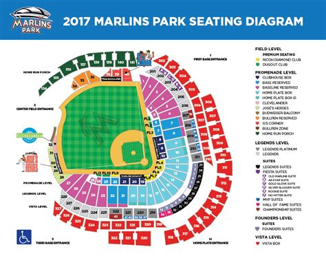 cubs stadium seating chart miami marlins stadium seating chart marlins ballpark