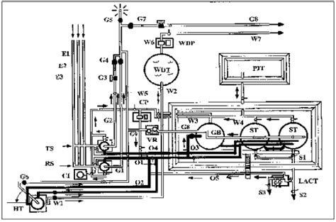 heater treater diagram diagram of heater treater wiring diagram and engine diagram