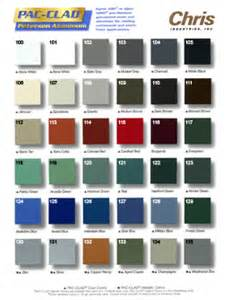 berridge color chart types 18 pac clad colors wallpaper cool hd